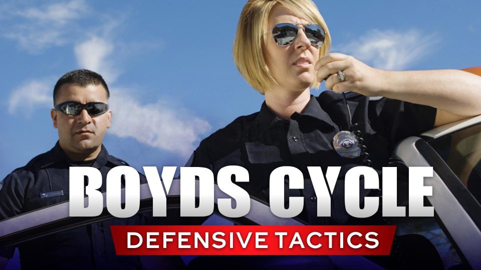 Tactics of Defense – Boyd's Cycle (OODA Loop)